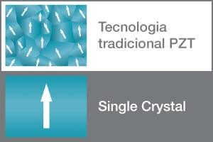 ImexMedical-eCube-Crystal-Signature